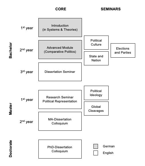 uzh publikation dissertation